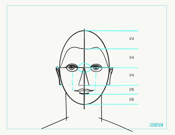 Bedwelming Portret tekenen basis: de verhoudingen van het gezicht. &PM48